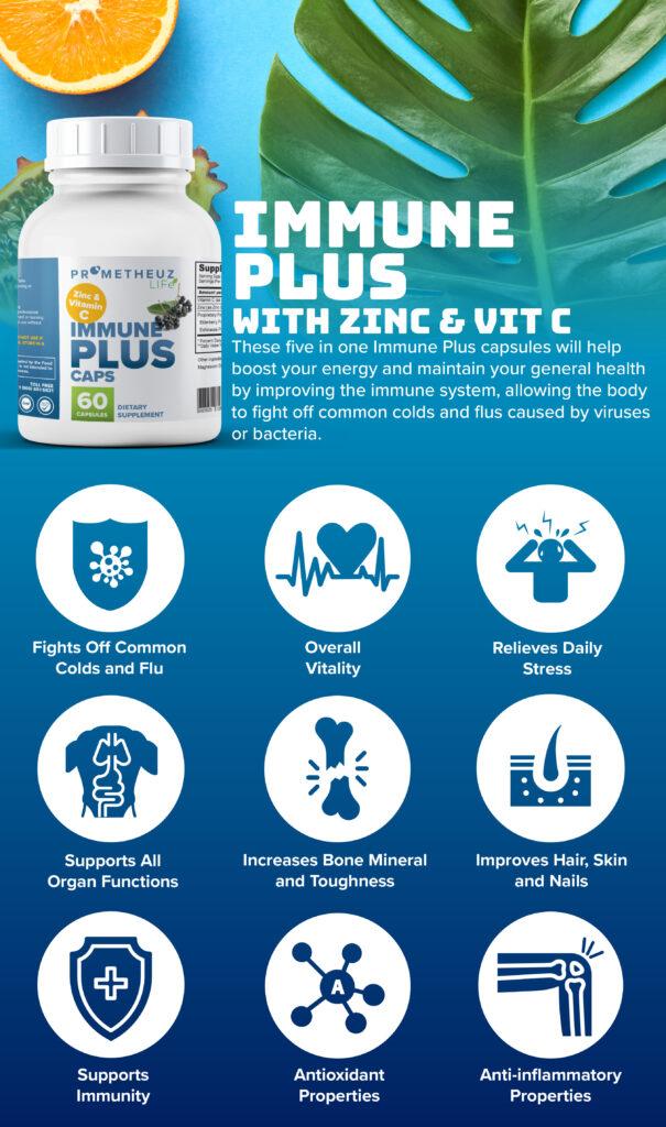 Immune Plus w/Elderberry, Garlic, Echinacea, Vitamin C + Zinc